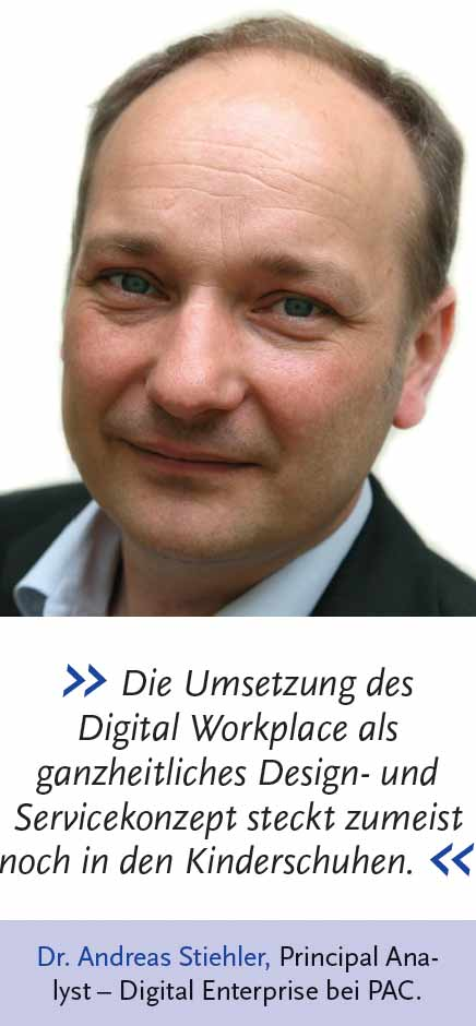 Digit-workplace-Human-Resources-1703